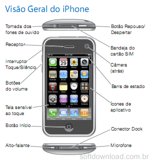 download de manuais do iphone e ipod em portugu s rh softdownload com br iPhone 3G App Sore iPhone Troubleshooting